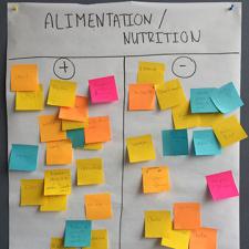 Tableau de post-it pour l'atelier sur le thème Alimentation et précarité en milieur urbain à Genève