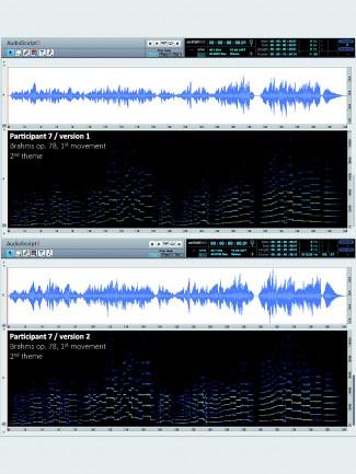 L'influence de la perception du corps sur la sonorité instrumentale