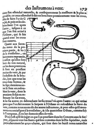 Illustration extraite de Marin Mersenne, L'harmonie universelle, Paris, 1636.